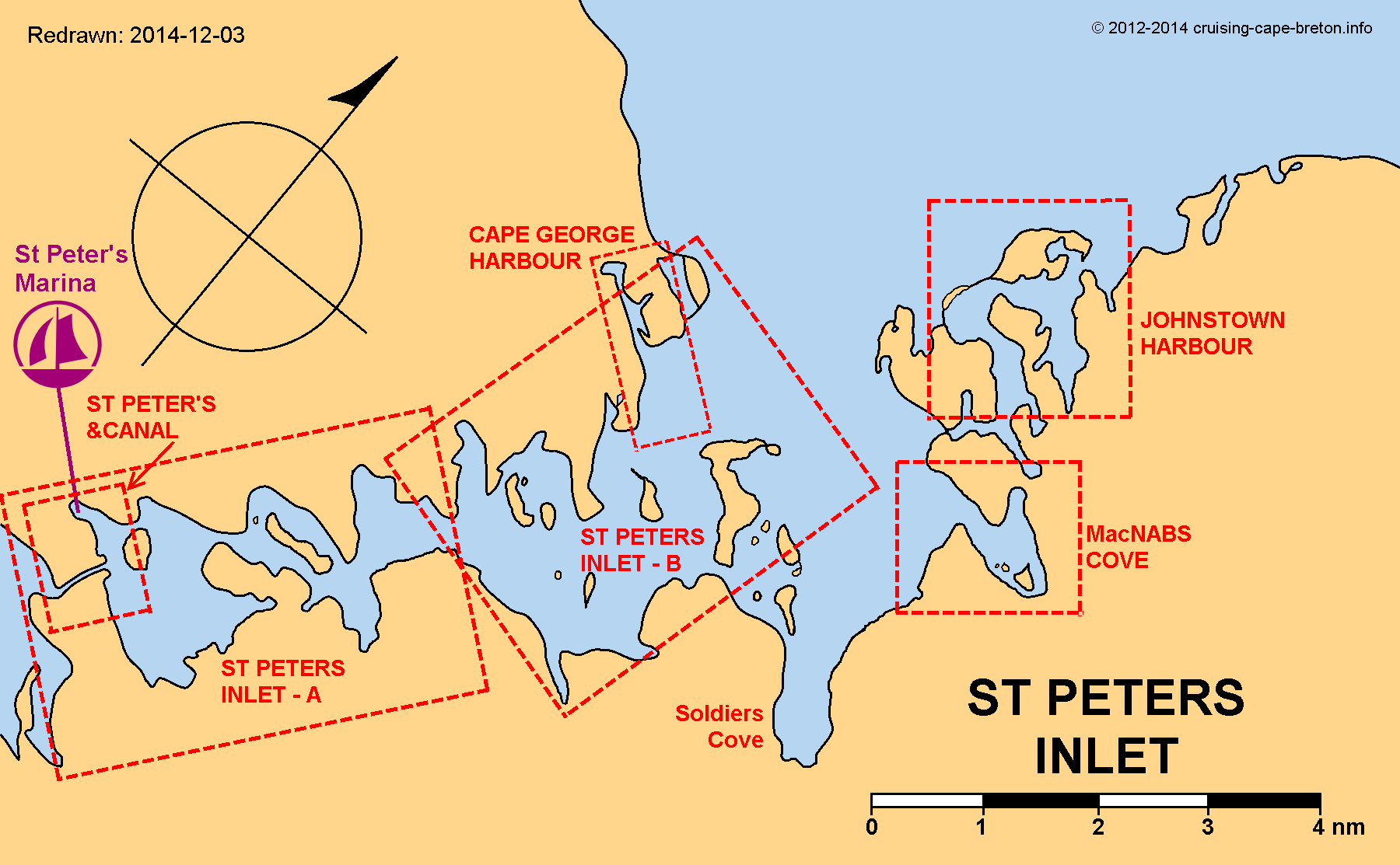 Key Chart to St Peters Inlet