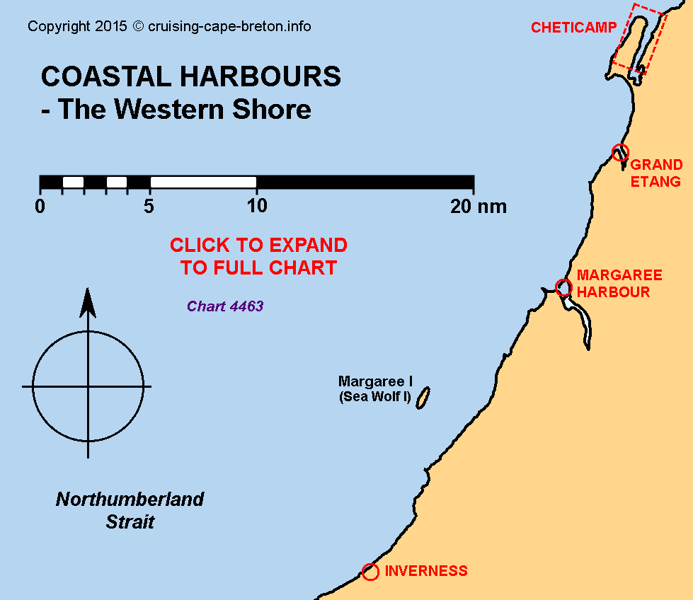Key Chart for Western Shore